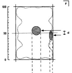Kopp et al 1995, HN3/PSMB4