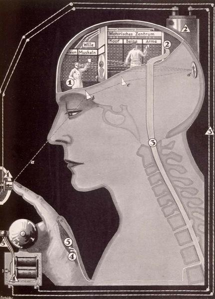 The Nervous System (Fritz Kahn (1888-1968))