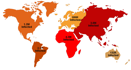 Worldwide HIV/AIDs Epidemic Statistics